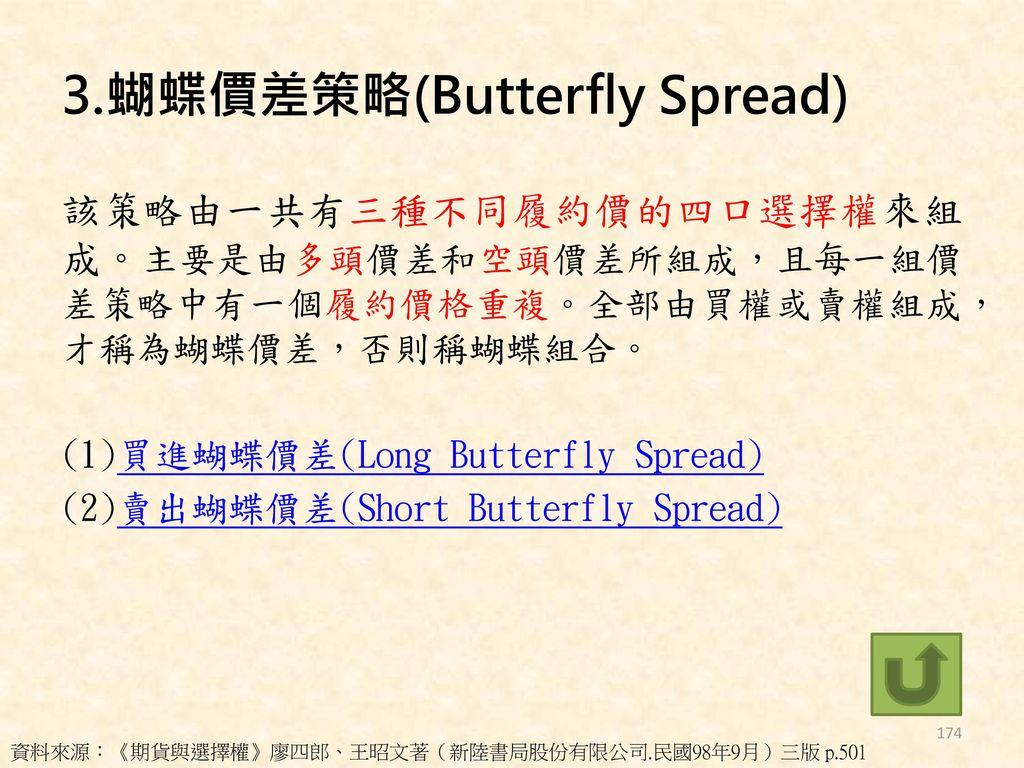 3.蝴蝶價差策略(Butterfly Spread)