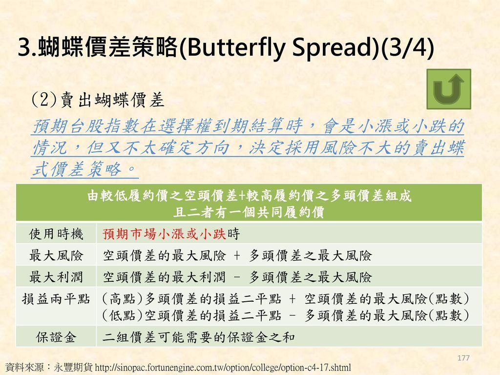 3.蝴蝶價差策略(Butterfly Spread)(3/4)