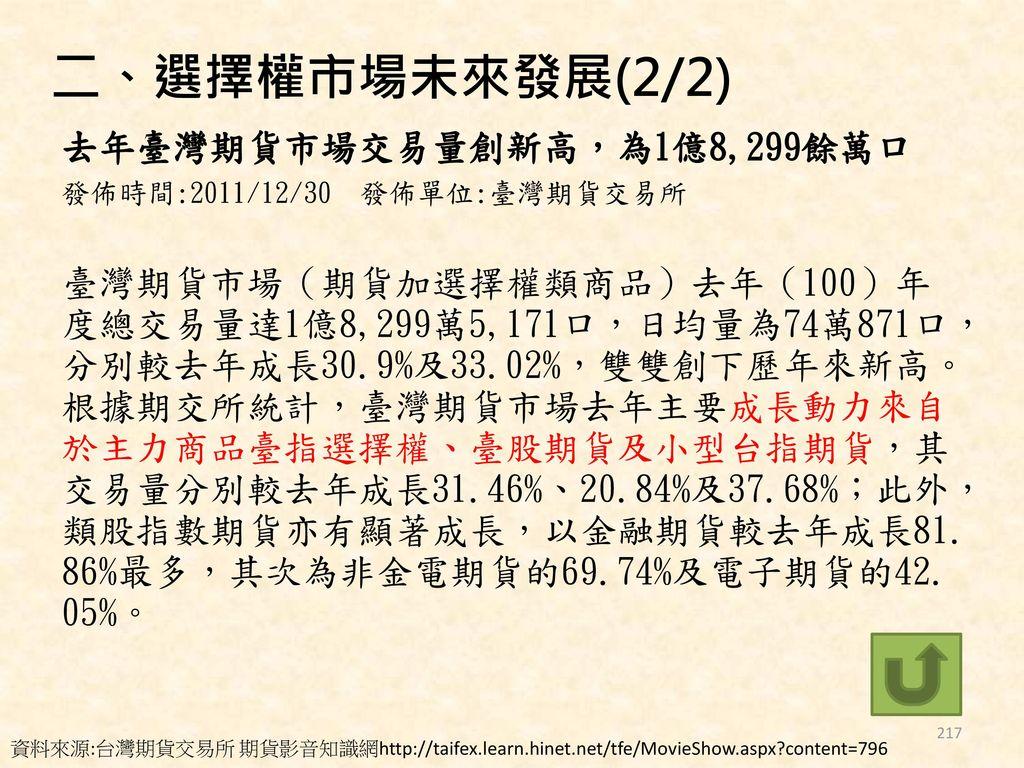 二、選擇權市場未來發展(2/2) 去年臺灣期貨市場交易量創新高,為1億8,299餘萬口