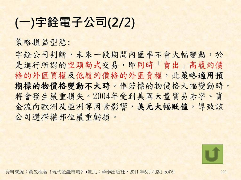 (一)宇銓電子公司(2/2)