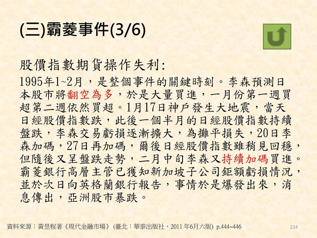 (三)霸菱事件(3/6) 股價指數期貨操作失利: