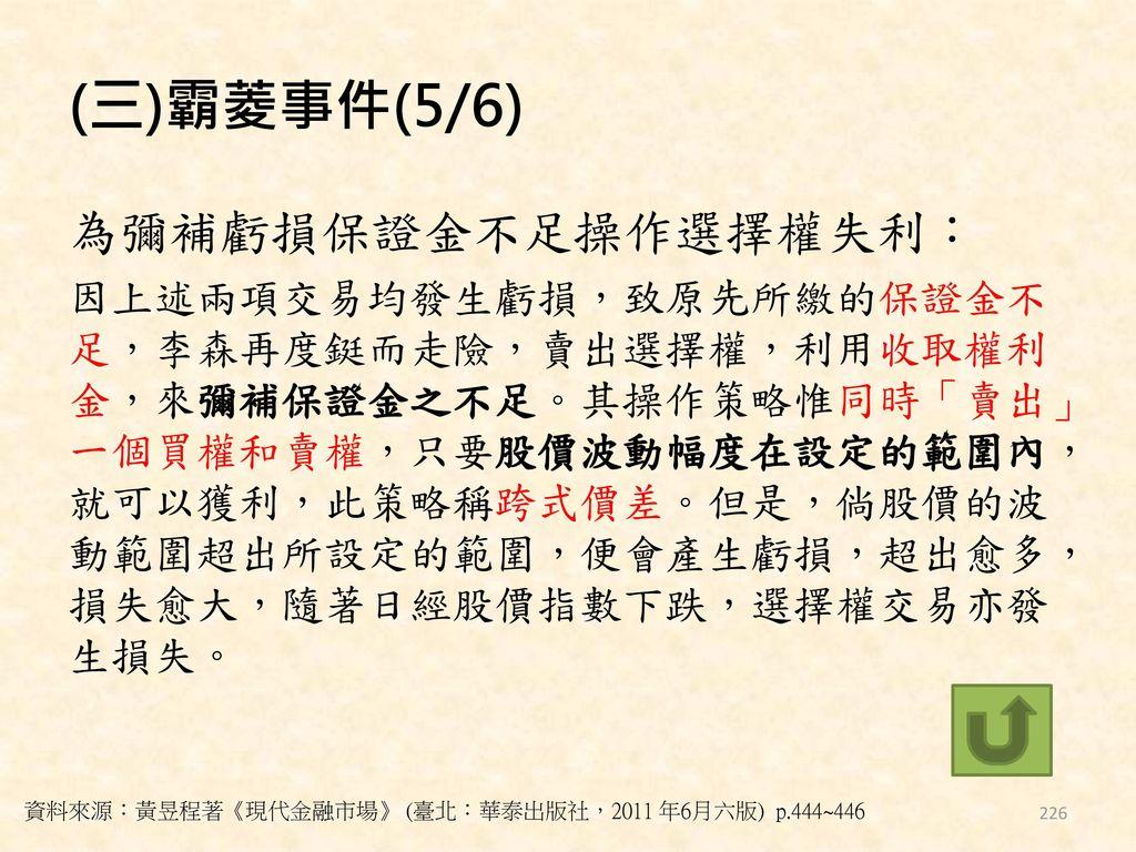 (三)霸菱事件(5/6) 為彌補虧損保證金不足操作選擇權失利: