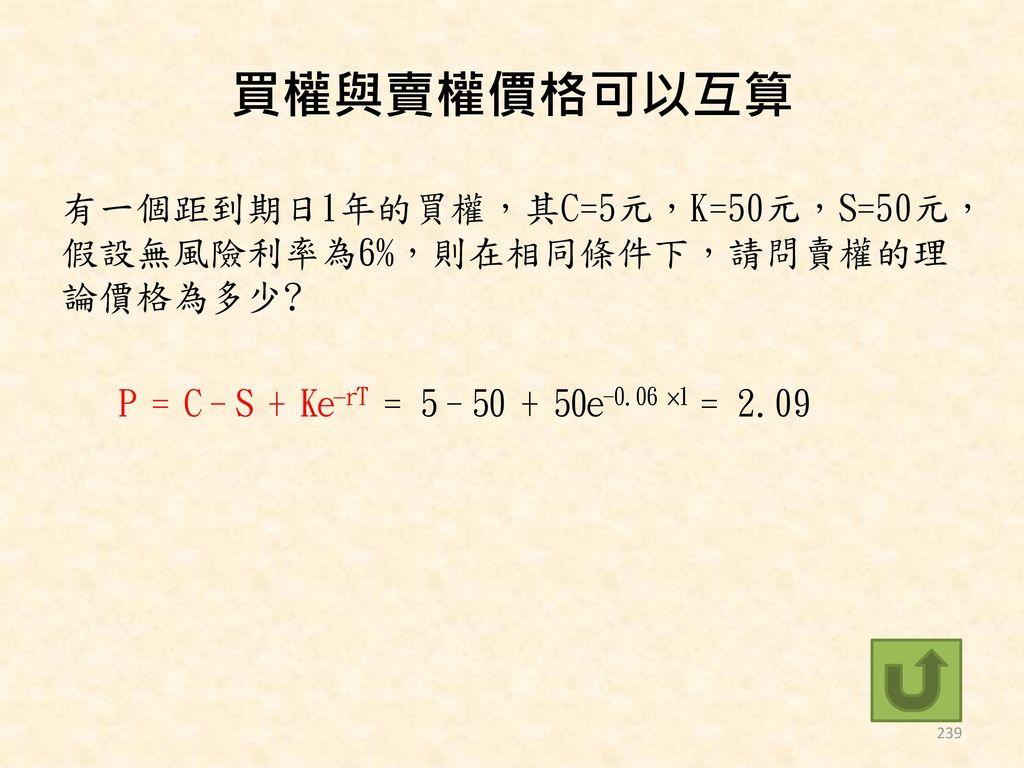 買權與賣權價格可以互算 有一個距到期日1年的買權,其C=5元,K=50元,S=50元,假設無風險利率為6%,則在相同條件下,請問賣權的理論價格為多少.