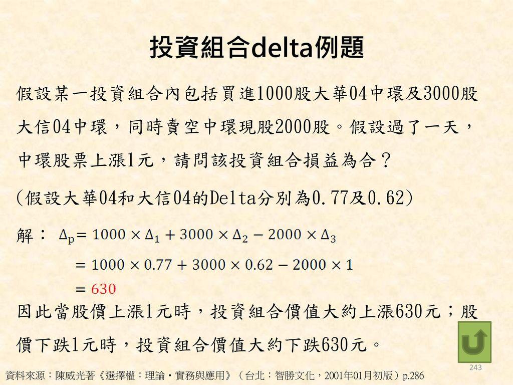 投資組合delta例題