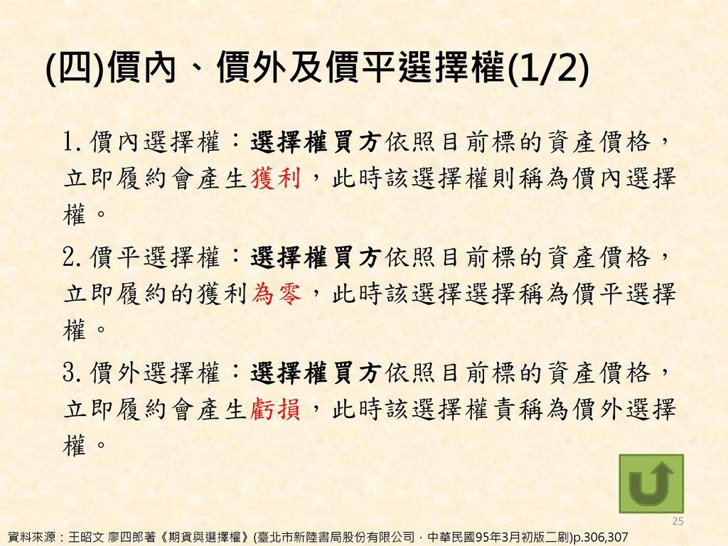 (四)價內、價外及價平選擇權(1/2)