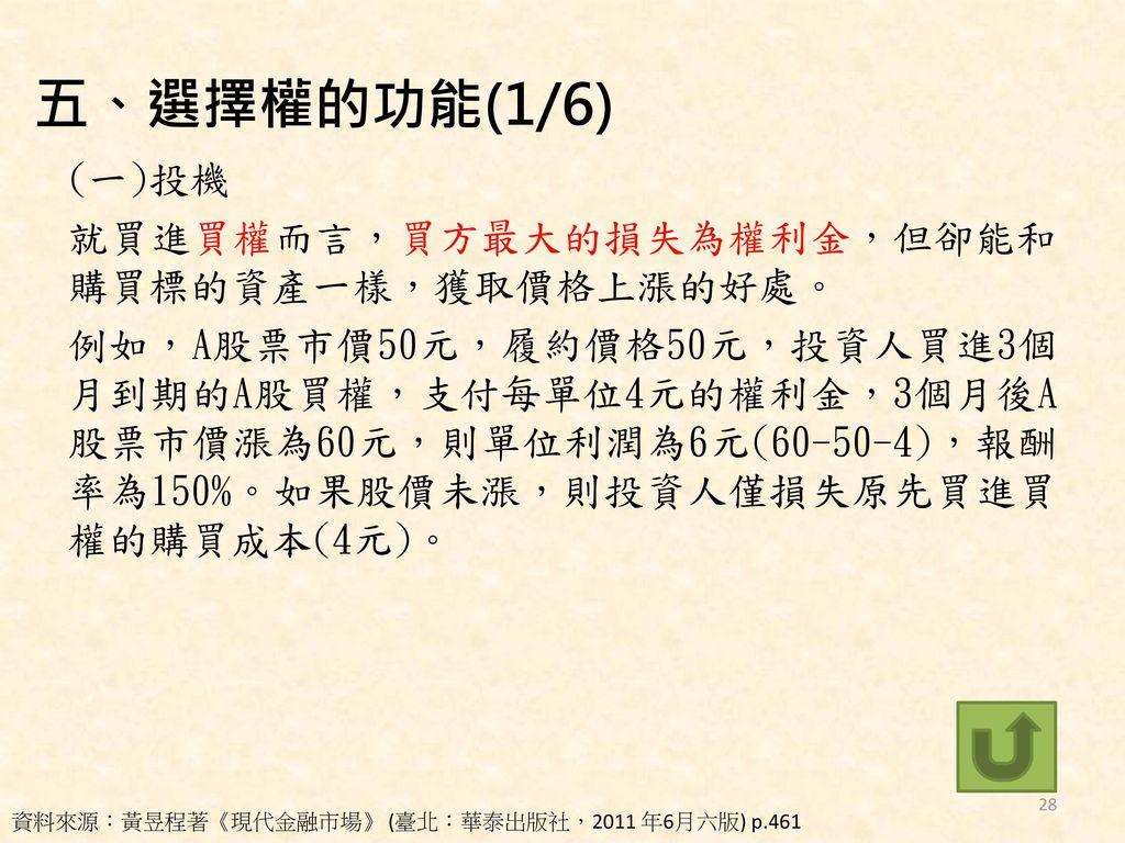 五、選擇權的功能(1/6)