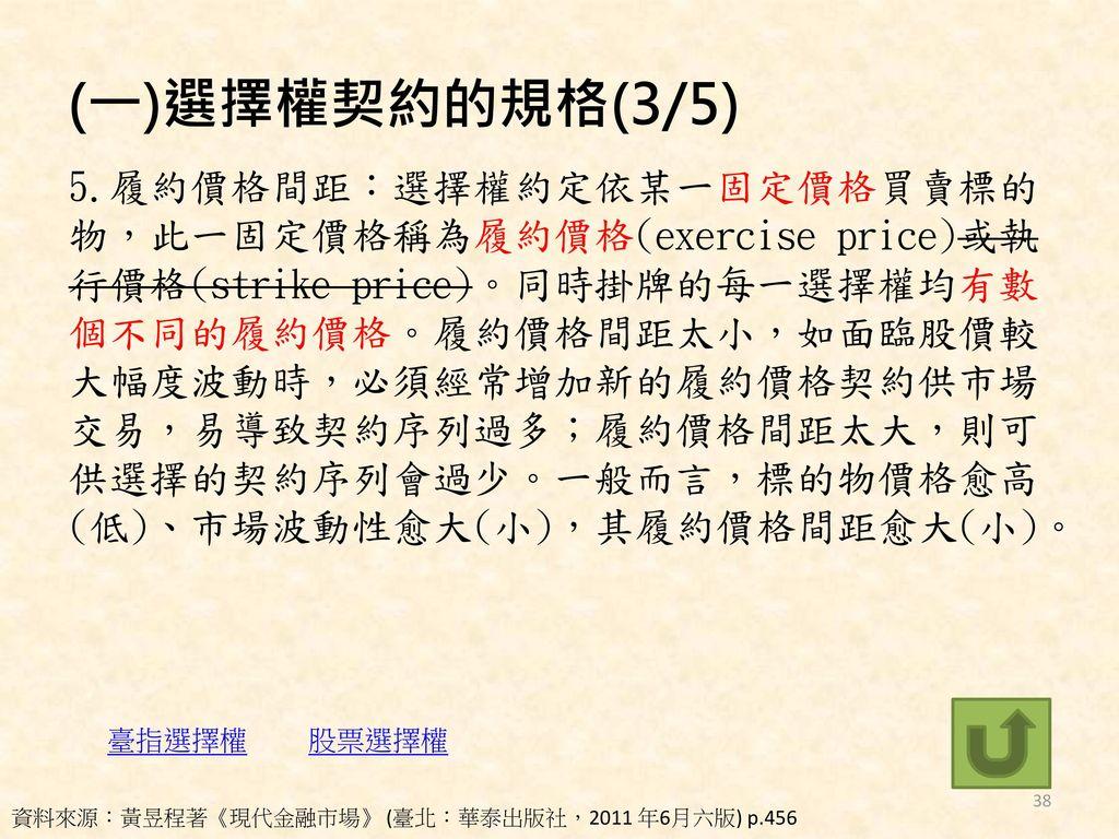 (一)選擇權契約的規格(3/5)