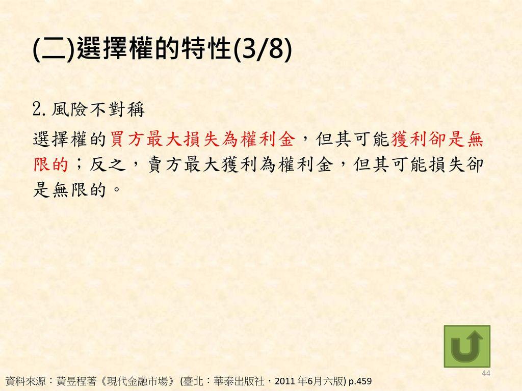 (二)選擇權的特性(3/8) 2.風險不對稱.