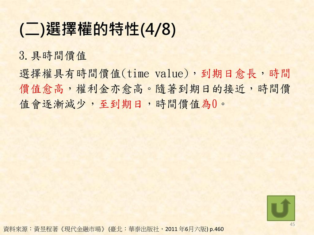 (二)選擇權的特性(4/8) 3.具時間價值.