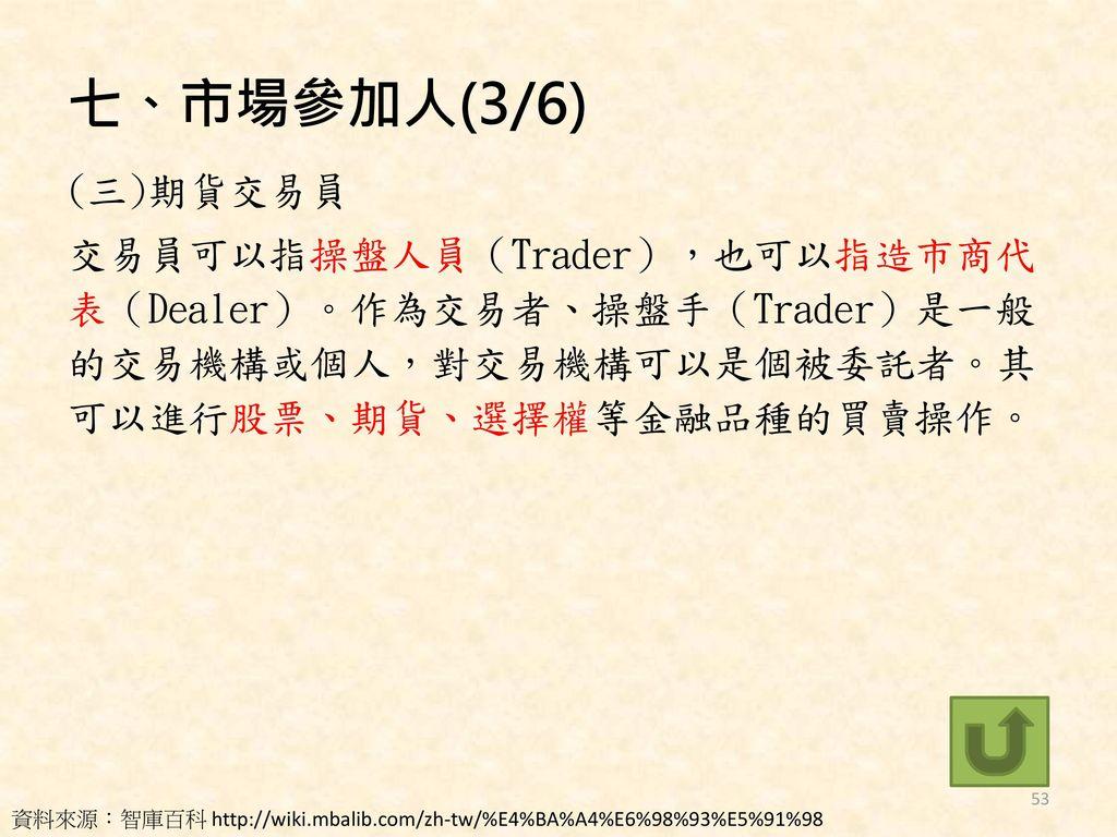 七、市場參加人(3/6) (三)期貨交易員 交易員可以指操盤人員(Trader),也可以指造市商代表(Dealer)。作為交易者、操盤手(Trader)是一般的交易機構或個人,對交易機構可以是個被委託者。其可以進行股票、期貨、選擇權等金融品種的買賣操作。