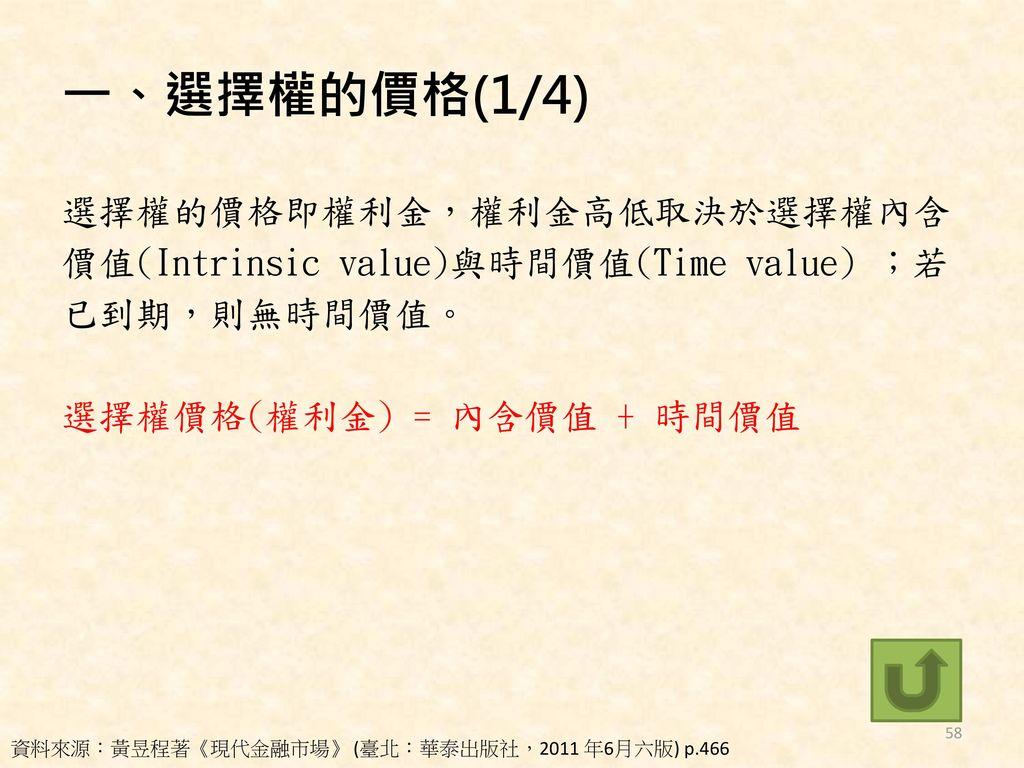 一、選擇權的價格(1/4) 選擇權的價格即權利金,權利金高低取決於選擇權內含價值(Intrinsic value)與時間價值(Time value) ;若已到期,則無時間價值。 選擇權價格(權利金) = 內含價值 + 時間價值