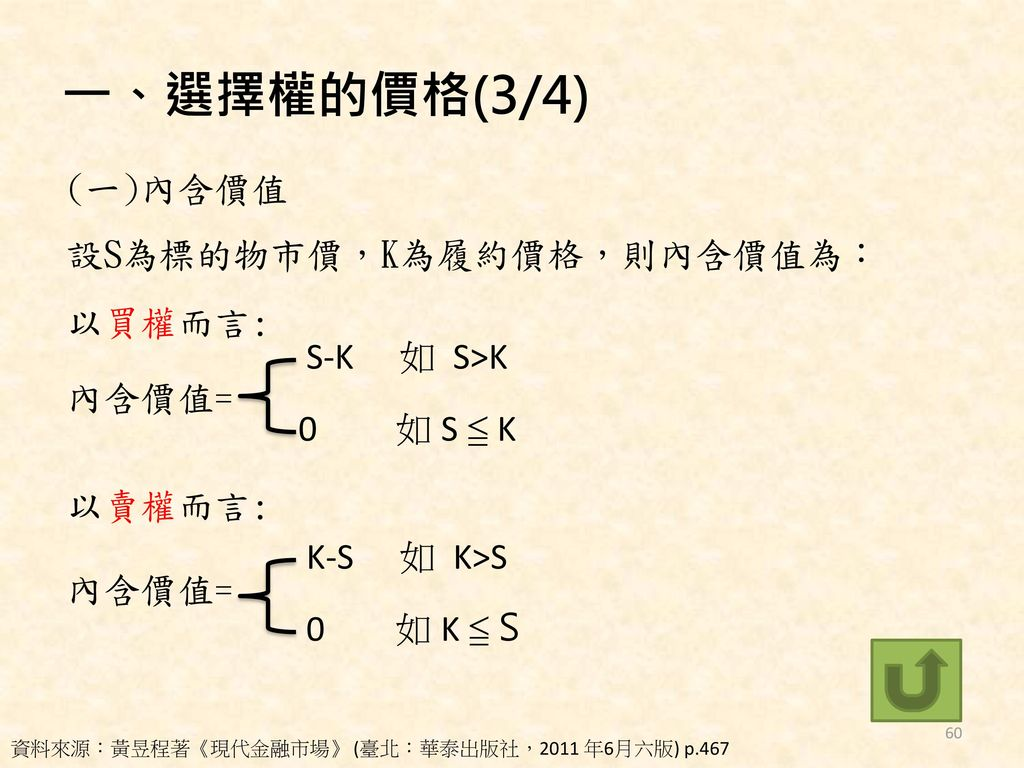 一、選擇權的價格(3/4) (一)內含價值 設S為標的物市價,K為履約價格,則內含價值為: 以買權而言: 以賣權而言: