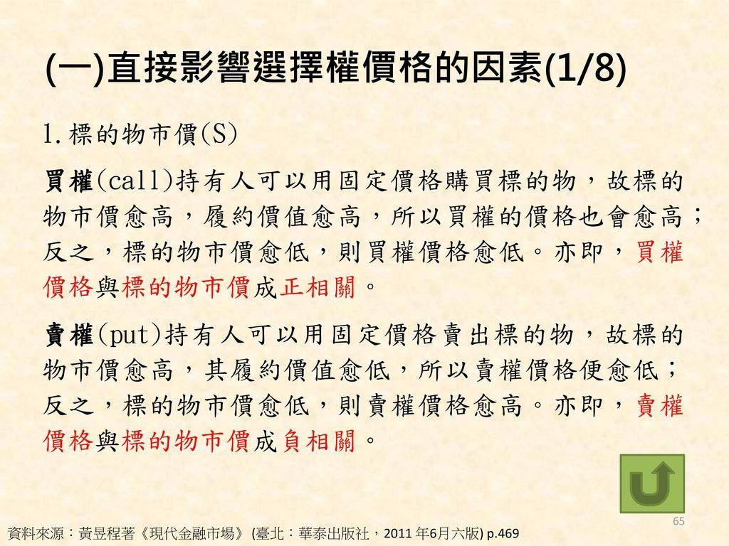 (一)直接影響選擇權價格的因素(1/8)