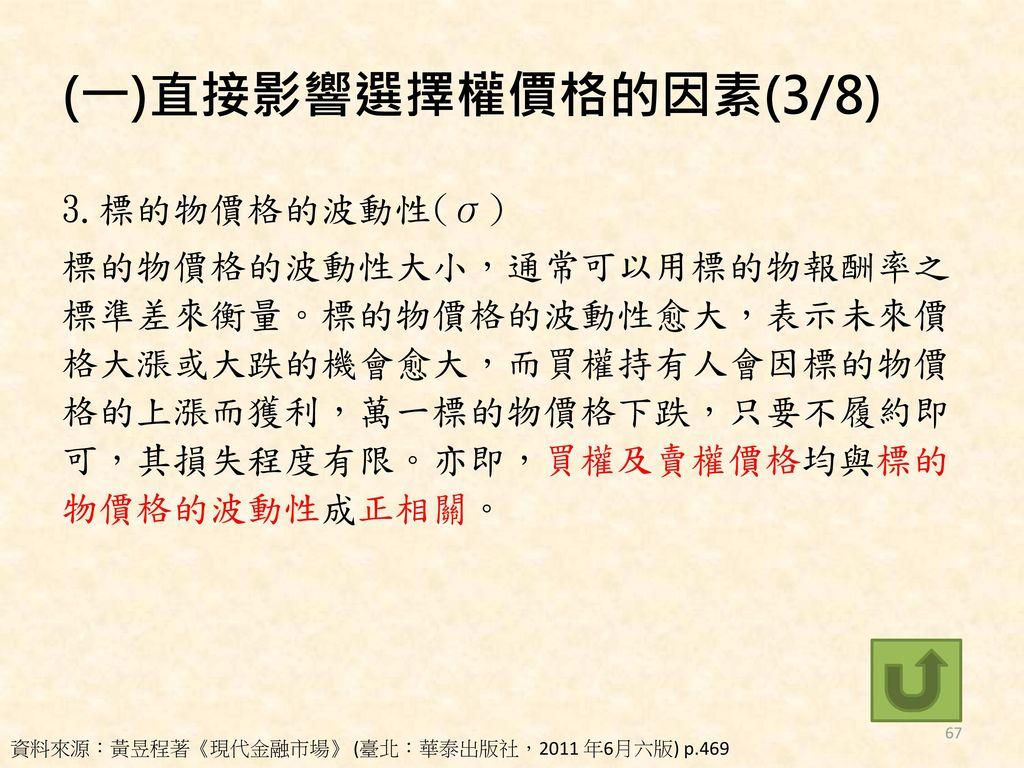 (一)直接影響選擇權價格的因素(3/8)