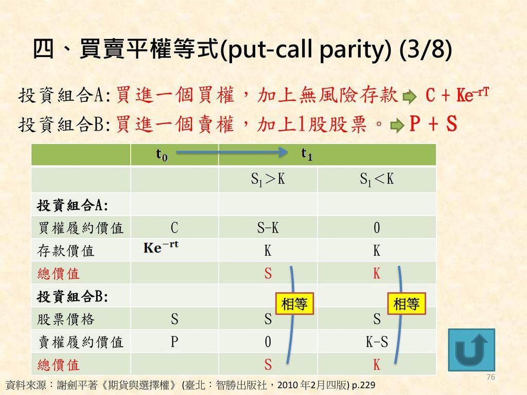 四、買賣平權等式(put-call parity) (3/8)