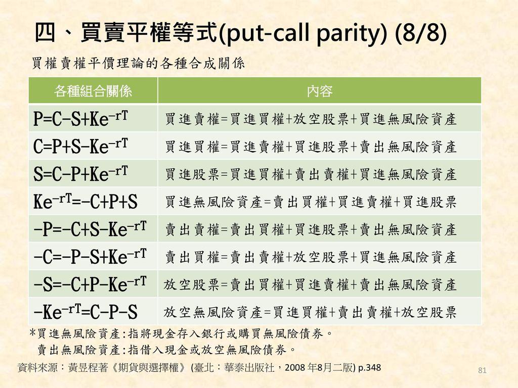 四、買賣平權等式(put-call parity) (8/8)