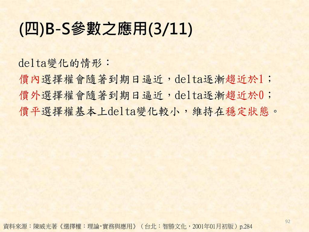 (四)B-S參數之應用(3/11) delta變化的情形: 價內選擇權會隨著到期日逼近,delta逐漸趨近於1;