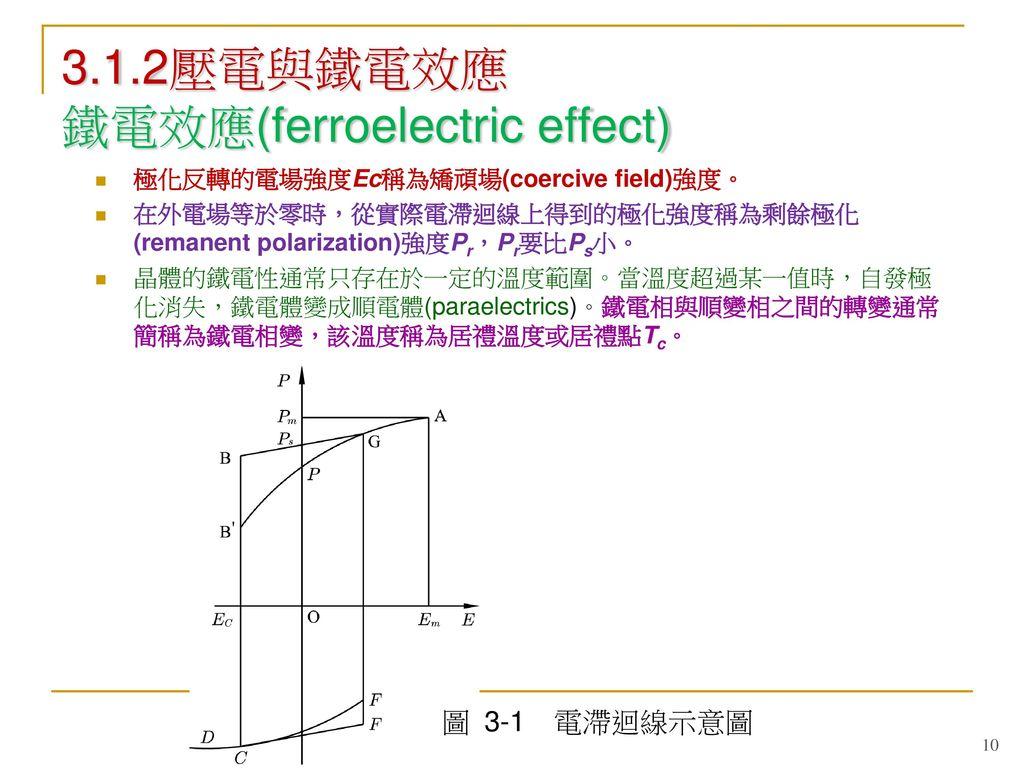 3.1.2壓電與鐵電效應 鐵電效應(ferroelectric effect)