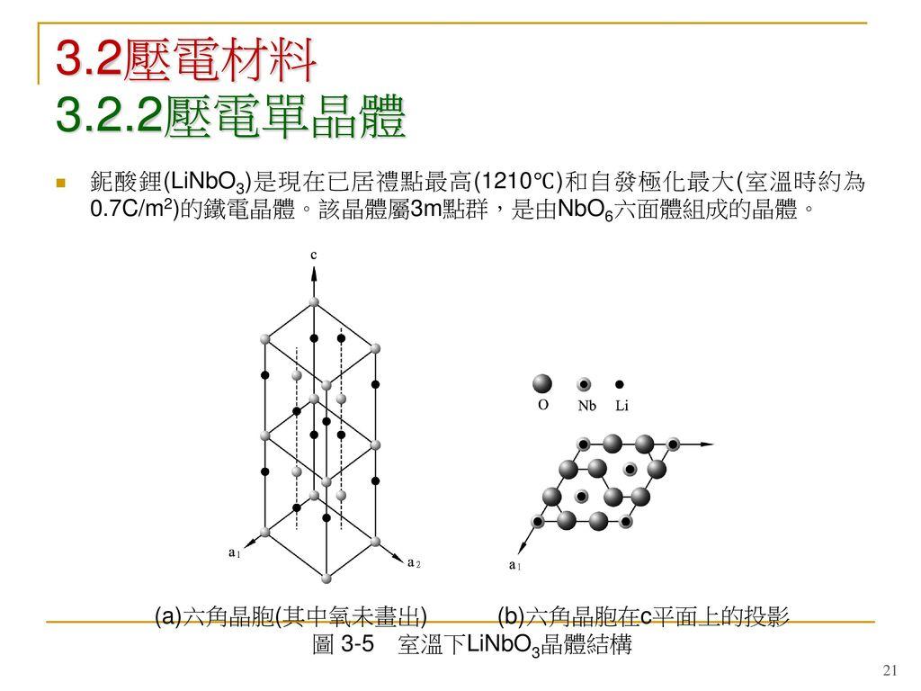 (a)六角晶胞(其中氧未畫出) (b)六角晶胞在c平面上的投影 圖 3-5 室溫下LiNbO3晶體結構