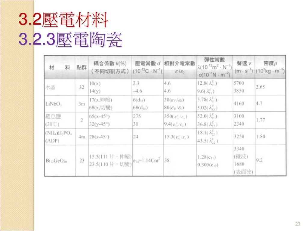 3.2壓電材料 3.2.3壓電陶瓷