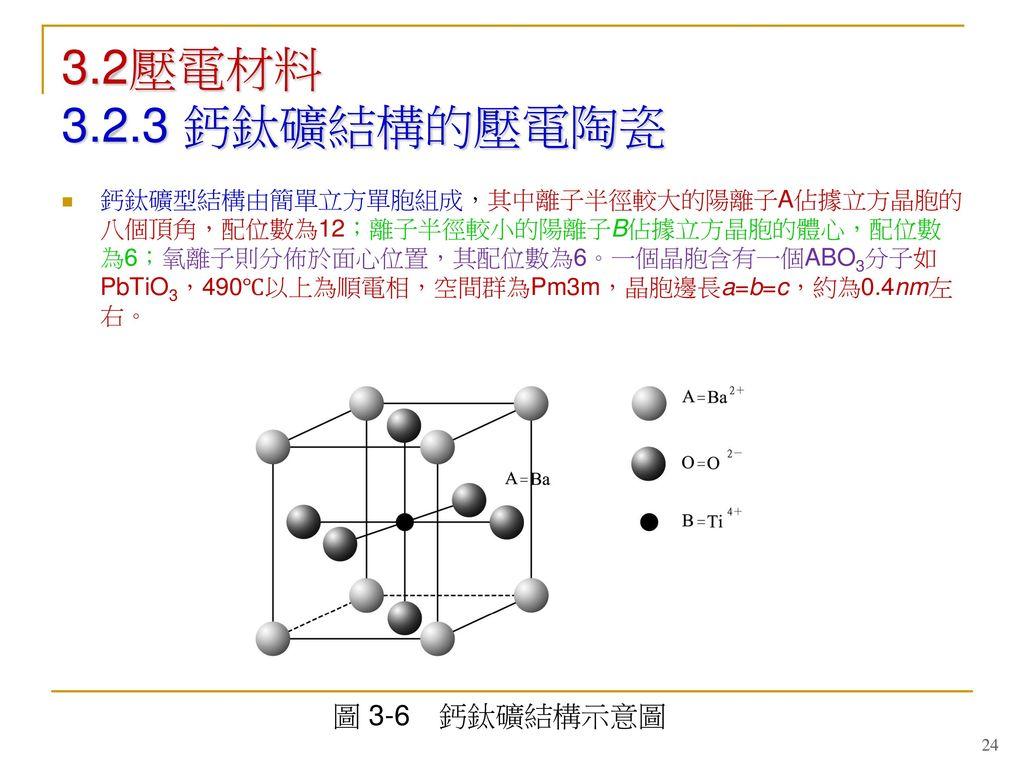 3.2壓電材料 3.2.3 鈣鈦礦結構的壓電陶瓷 圖 3-6 鈣鈦礦結構示意圖