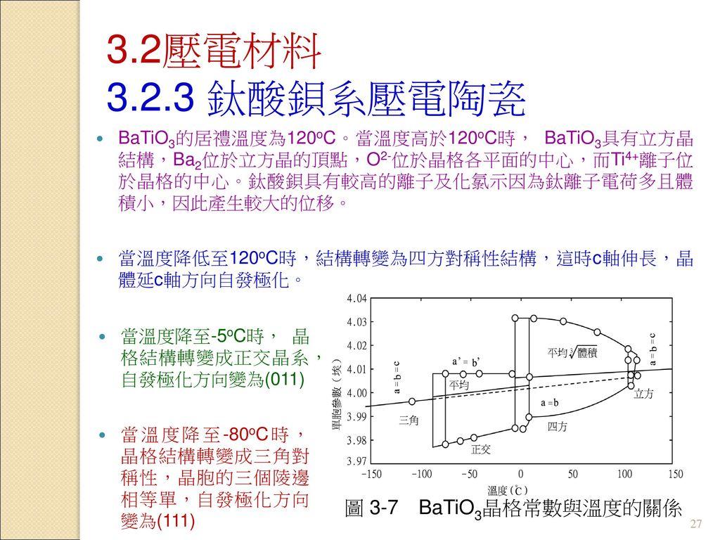 3.2壓電材料 3.2.3 鈦酸鋇系壓電陶瓷 圖 3-7 BaTiO3晶格常數與溫度的關係