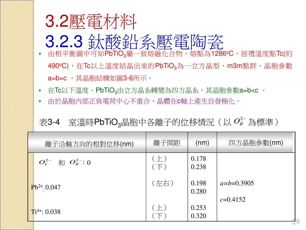 表3-4 室溫時PbTiO3晶胞中各離子的位移情況(以 為標準)