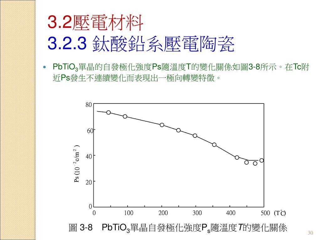圖 3-8 PbTiO3單晶自發極化強度Ps隨溫度T的變化關係
