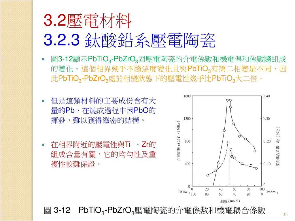 圖 3-12 PbTiO3-PbZrO3壓電陶瓷的介電係數和機電耦合係數