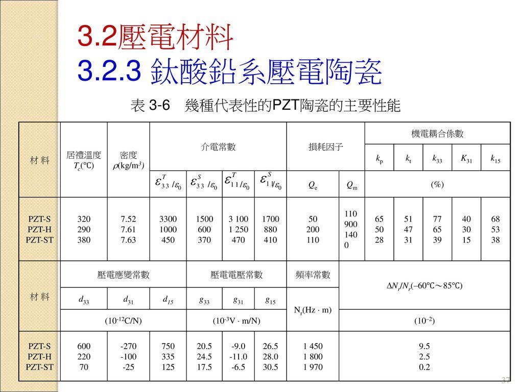 3.2壓電材料 3.2.3 鈦酸鉛系壓電陶瓷 表 3-6 幾種代表性的PZT陶瓷的主要性能 材 料 居禮溫度Tc(℃) 密度