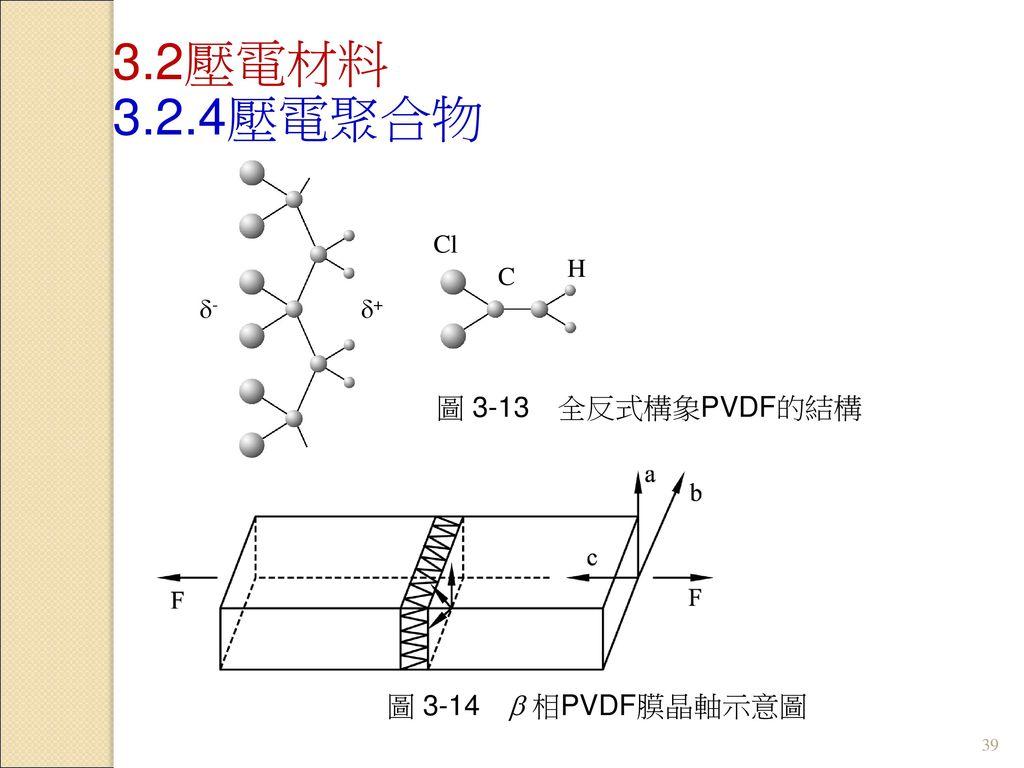 3.2壓電材料 3.2.4壓電聚合物 圖 3-13 全反式構象PVDF的結構 圖 3-14  相PVDF膜晶軸示意圖 H Cl C +