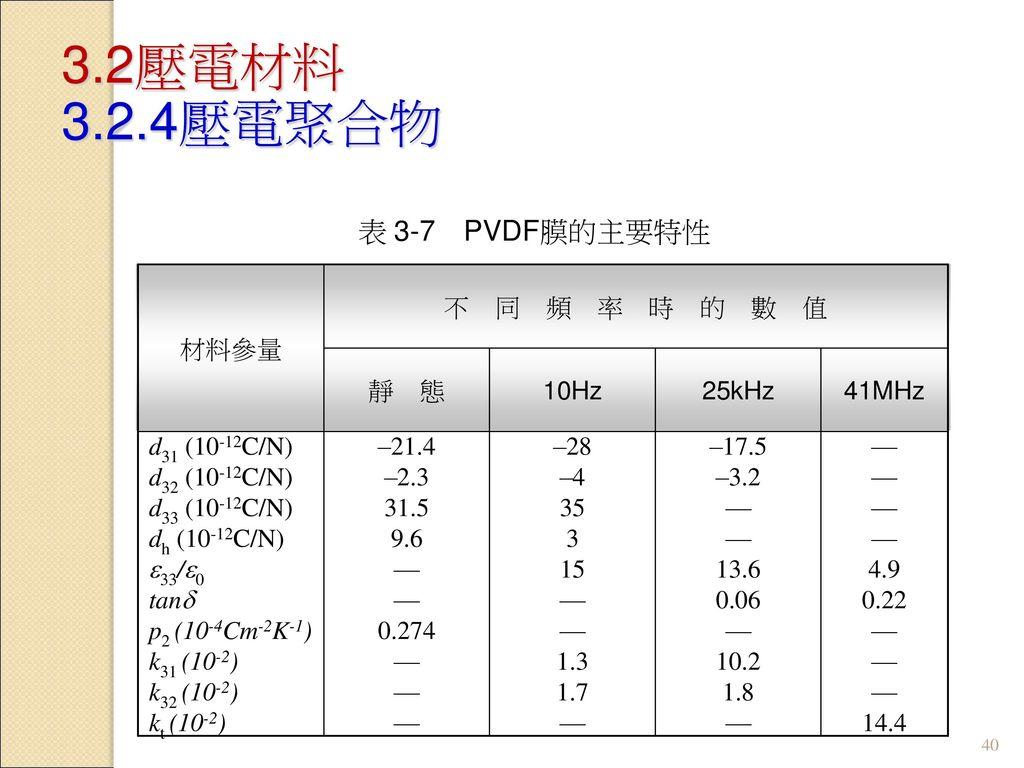 3.2壓電材料 3.2.4壓電聚合物 表 3-7 PVDF膜的主要特性 材料參量 不 同 頻 率 時 的 數 值 靜 態 10Hz