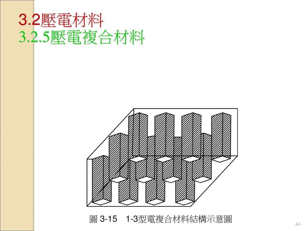 3.2壓電材料 3.2.5壓電複合材料 圖 3-15 1-3型電複合材料結構示意圖