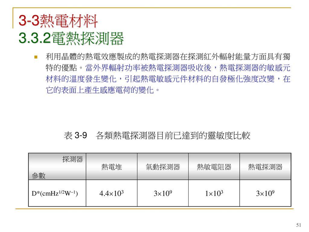 表 3-9 各類熱電探測器目前已達到的靈敏度比較