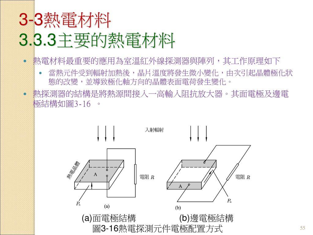 (a)面電極結構 (b)邊電極結構 圖3-16熱電探測元件電極配置方式