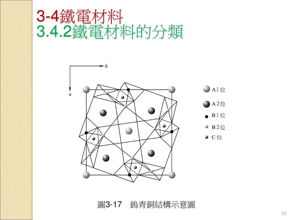 3-4鐵電材料 3.4.2鐵電材料的分類 圖3-17 鎢青銅結構示意圖