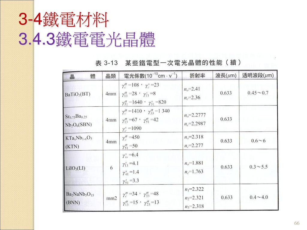 3-4鐵電材料 3.4.3鐵電電光晶體
