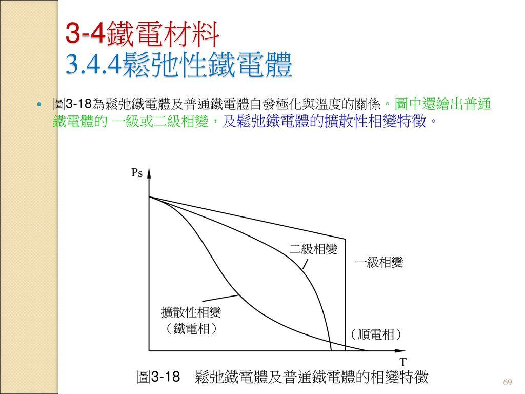 3-4鐵電材料 3.4.4鬆弛性鐵電體 圖3-18 鬆弛鐵電體及普通鐵電體的相變特徵