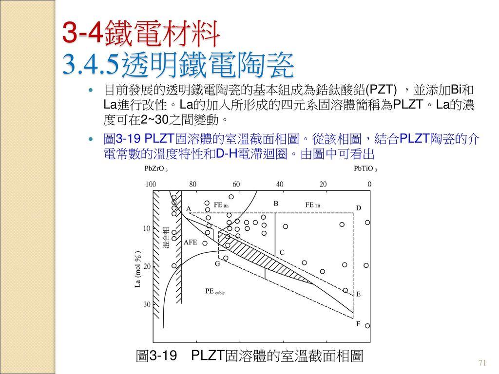 3-4鐵電材料 3.4.5透明鐵電陶瓷 圖3-19 PLZT固溶體的室溫截面相圖