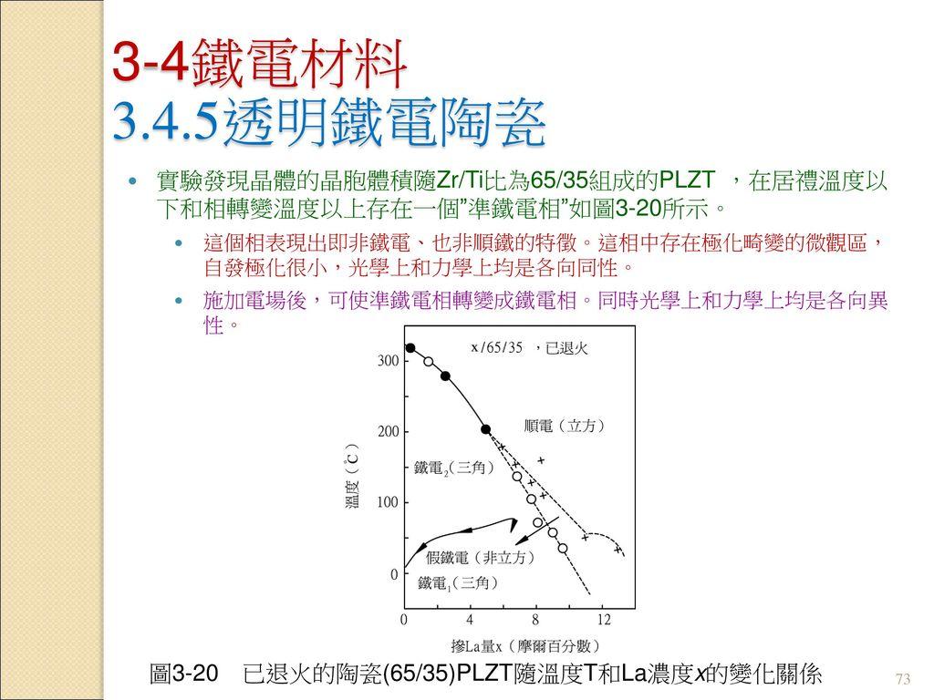 圖3-20 已退火的陶瓷(65/35)PLZT隨溫度T和La濃度x的變化關係