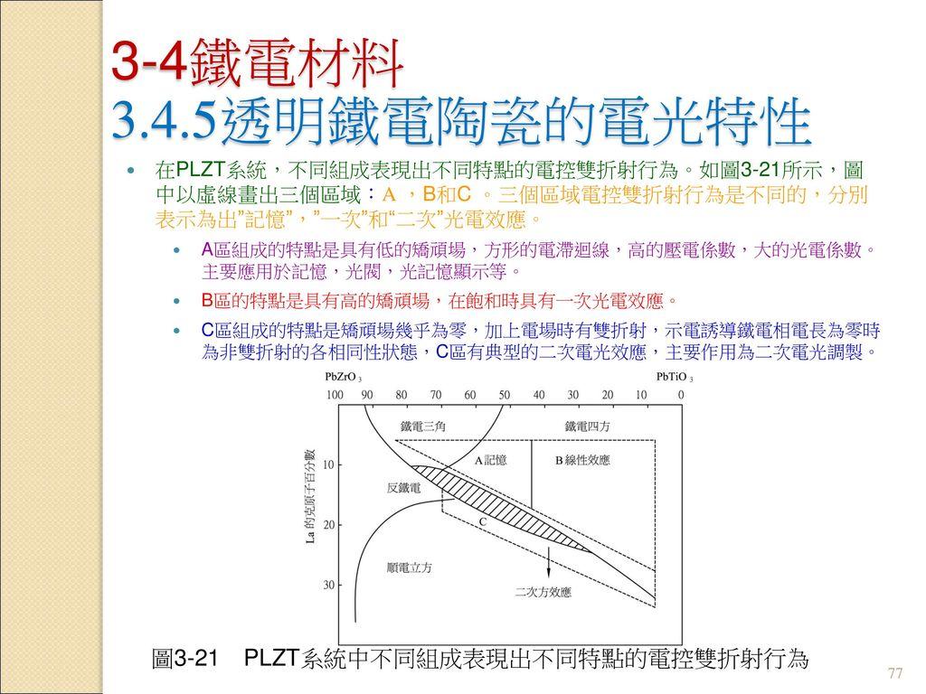 圖3-21 PLZT系統中不同組成表現出不同特點的電控雙折射行為