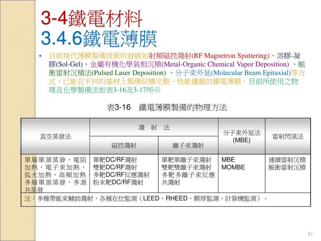 3-4鐵電材料 3.4.6鐵電薄膜 表3-16 鐵電薄膜製備的物理方法