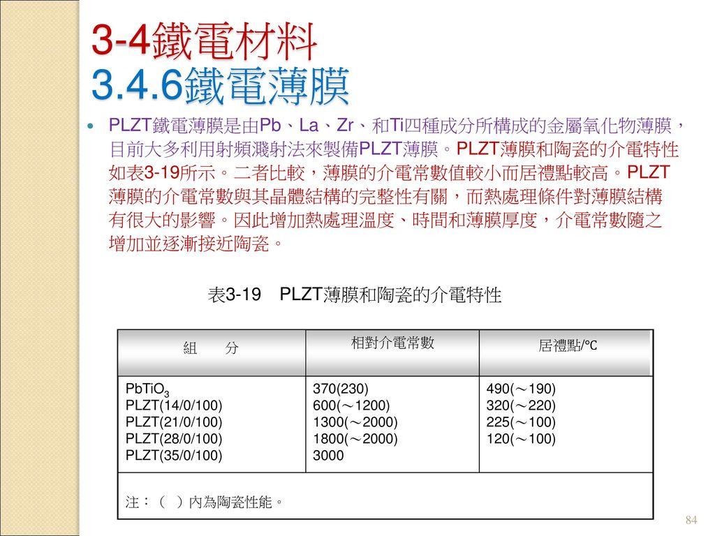 3-4鐵電材料 3.4.6鐵電薄膜
