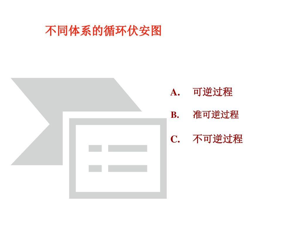 不同体系的循环伏安图 A. 可逆过程 B. 准可逆过程 C. 不可逆过程