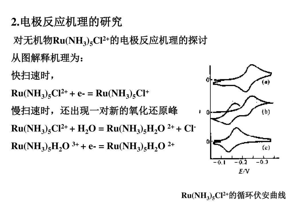 2.电极反应机理的研究 对无机物Ru(NH3)5Cl2+的电极反应机理的探讨 从图解释机理为: 快扫速时,