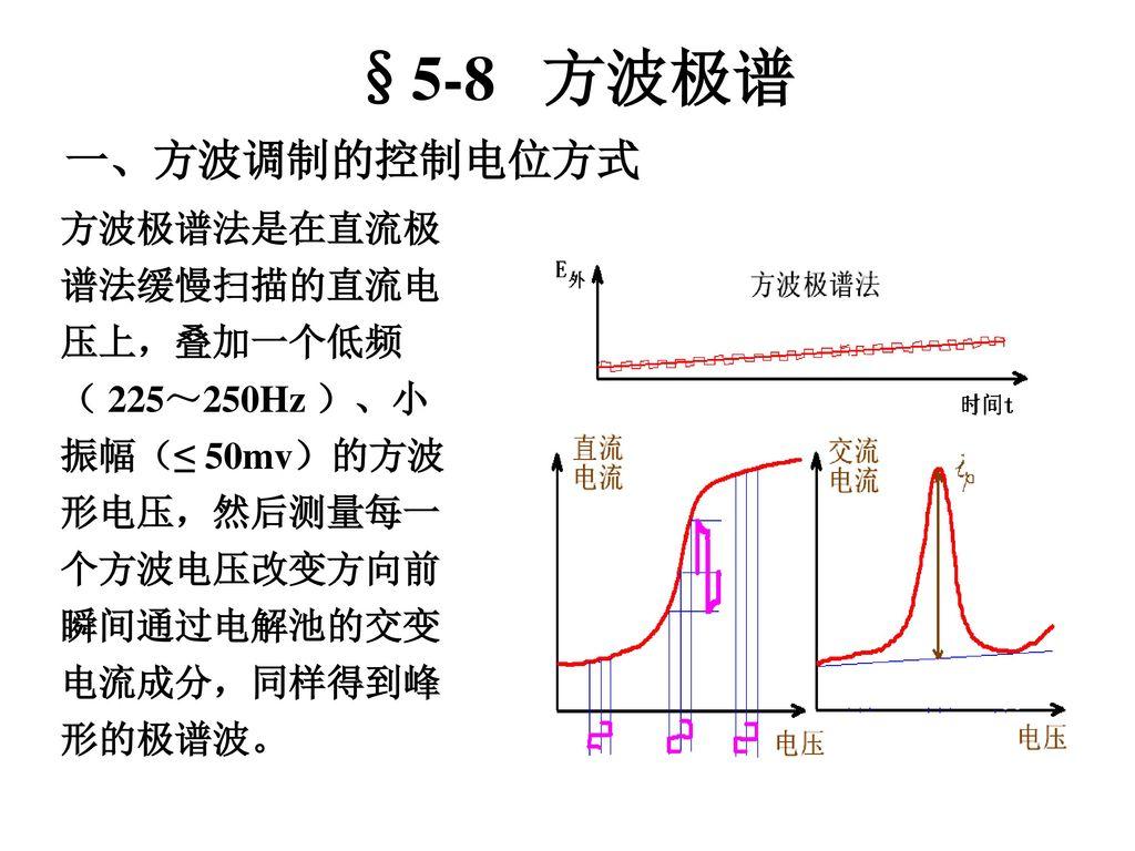 §5-8 方波极谱 一、方波调制的控制电位方式.