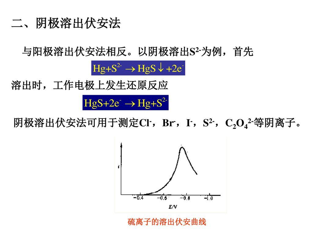 二、阴极溶出伏安法 溶出时,工作电极上发生还原反应 与阳极溶出伏安法相反。以阴极溶出S2-为例,首先