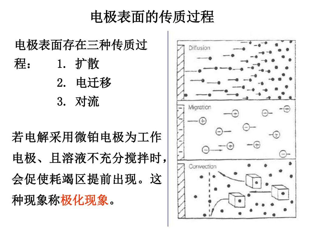 电极表面的传质过程 电极表面存在三种传质过程: 1. 扩散 2. 电迁移 3. 对流