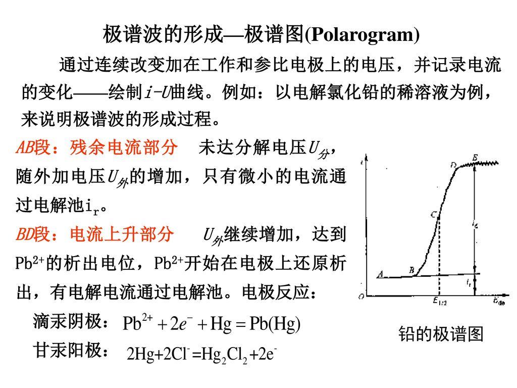 极谱波的形成—极谱图(Polarogram)