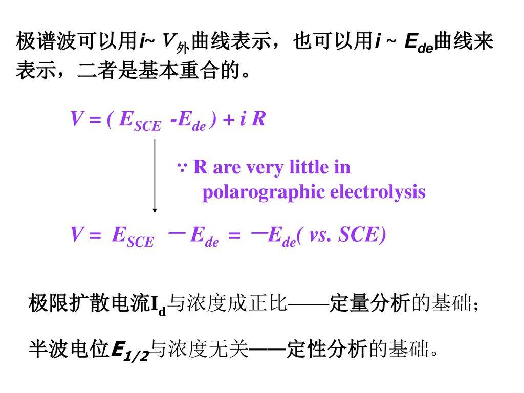 极谱波可以用i~V外曲线表示,也可以用i ~ Ede曲线来表示,二者是基本重合的。